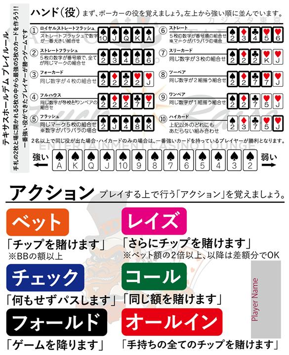 カジスタ東京では初心者のお客様へ名刺サイズのポーカー役表・アクションの説明をまとめたものをお渡ししております!