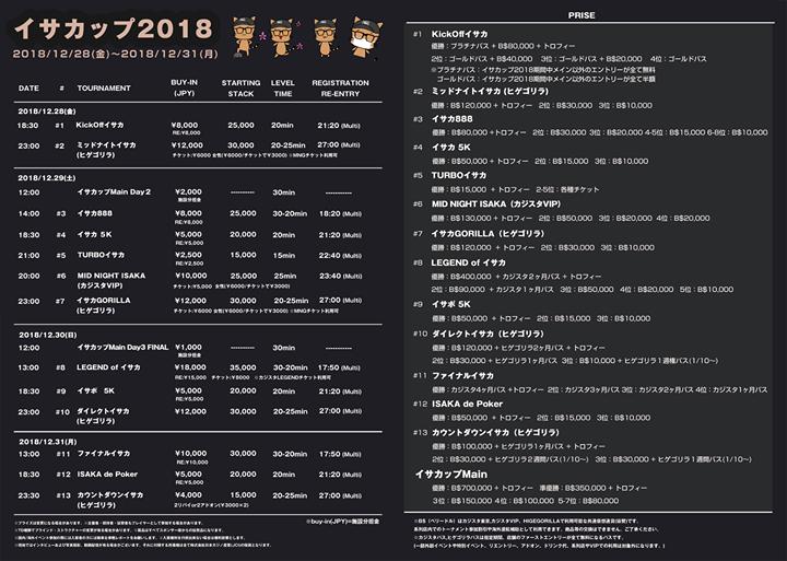 年末フィナーレ「イサカップ2018」全日程