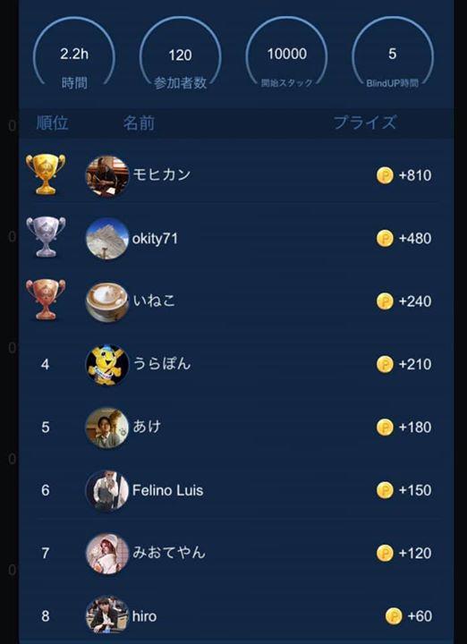 1/30カジスタ APT  JAPAN TOKYO50kPASSPORT&FansPoker3000P保証フリーロール