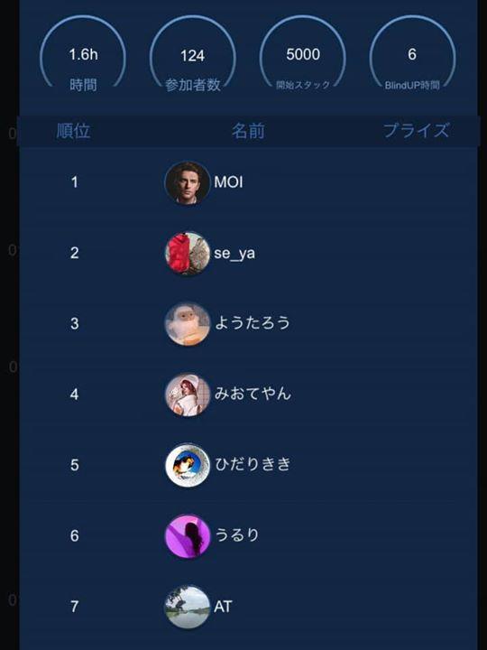 1/16カジスタ APT  JAPAN TOKYO50kPASSPORT&FansPoker5000P保証フリーロール